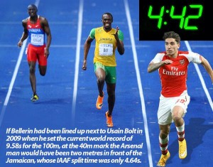 Bellerin Bolt